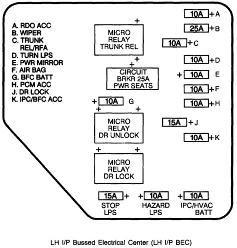 2001 Chevy Malibu Fuse Box by 2005 Chevy Malibu Cooling Fan Wiring Diagram