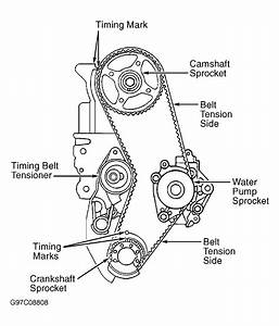 43 Do You Need To Replace A Timing Chain  Service Manual  How To Changing A Timing Chain On A