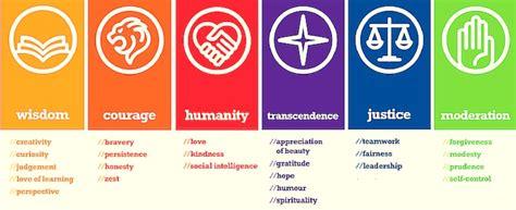purpose values behaviours actionsetc  wondrlust