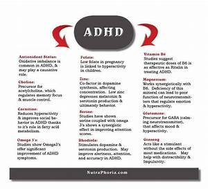 17 Best Images About Adhd On Pinterest