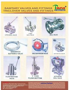 Industrial Valves Manufacturers Industrial Valves Market Industrial Valves Manufacturers In