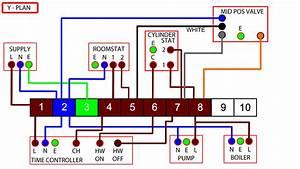 Boiler Wiring Diagram S Plan  U2013 Volovets Info