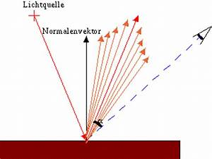 Lichtintensität Berechnen : beleuchtung ~ Themetempest.com Abrechnung