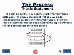 process essay thesis statement list creative writing prompts cdr  thesis statements  writing a paper  academic guides at