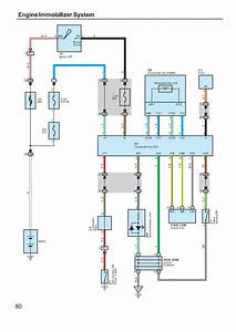 Toyota Hilux Wiring Diagrams