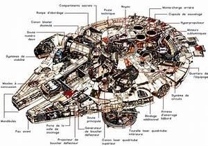 Faucon Millenium Star Wars : multiples changements de propri taire ~ Melissatoandfro.com Idées de Décoration