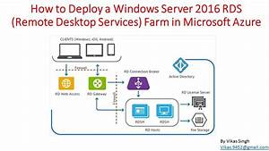 How To Deploy A Windows Server 2016 Rds  Remote Desktop