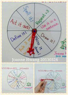 vocabulary images vocabulary speech  language
