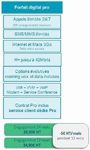 Forfait Telephone Pro : bouygues telecom lance le forfait digital pro pour les entreprises ~ Medecine-chirurgie-esthetiques.com Avis de Voitures