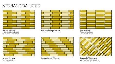 Parkett Wilder Verband by Laminat Verlegemuster Berechnen Parkett Wilder Verband
