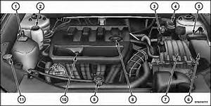 Engine Compartment  U2014 2 4l    Maintaining Your Vehicle