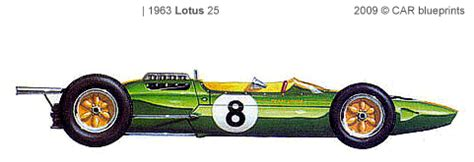 lotus   formula  blueprints  outlines