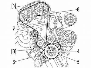 Chaine Audi A1 : moteurs diesel avec chaine de distribution quels sont autos post ~ Gottalentnigeria.com Avis de Voitures