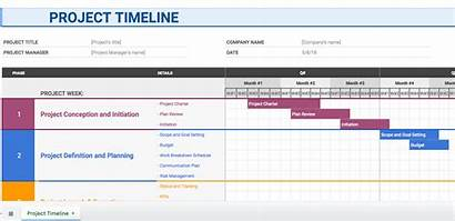 Timeline Template Google Project Docs Chart Sheets