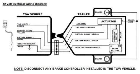 how to test the carlisle hydrastar xl electric hydraulic