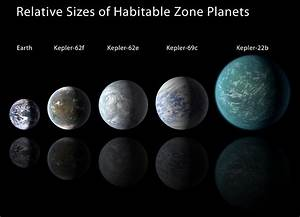 NASA's Kepler Space Telescope finds Planet near the size ...