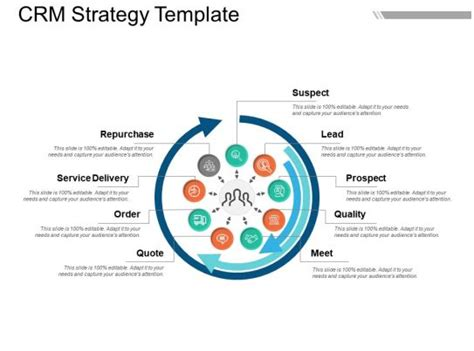 crm strategy template  powerpoint