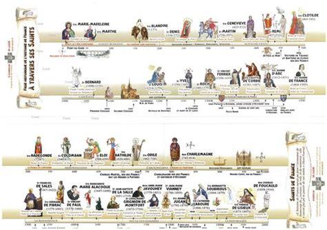 archives des histoire de france arts  voyages