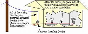 Vdsl Faceplate Bt Infinity Broadband