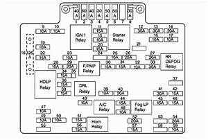 2002 Chevy Tracker Fuse Box Diagram On 2002 Gmc Yukon 4 U00d74