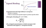 066-Ligand Binding - YouTube