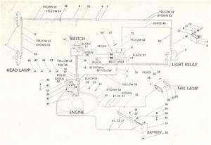 Bestseller  Bombardier Engine Diagram