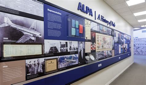 air  pilots history display aesthetic answers