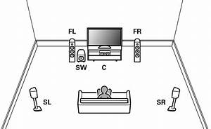 connecting 51 channel speakers avr x2400h With surround sound 51