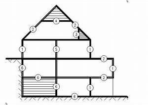 Heizwärmebedarf Berechnen Beispiel : energieeinspar rechner nach enev 2009 ~ Themetempest.com Abrechnung