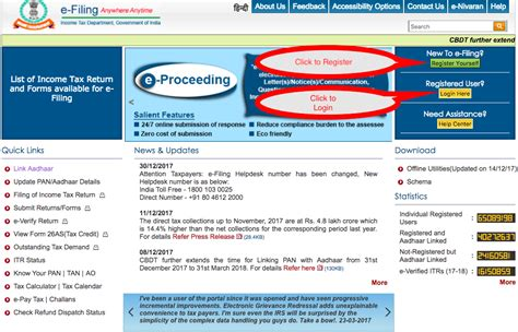 income tax form for salaried employee how to file income tax return for salaried employee using