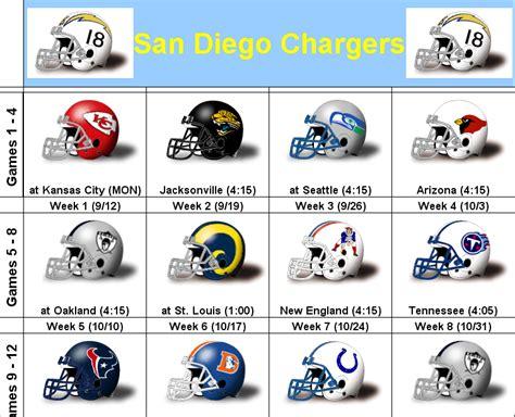 2010 San Diego Chargers Printable Helmet