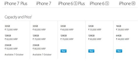 price of iphone 7 in india apple iphone 7 and 7 plus prices in india revealed
