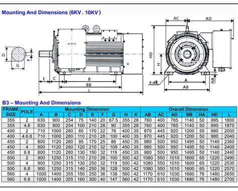 Electric Motor Dimensions y2 high voltage high power electric motor induction motor