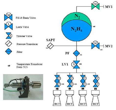 31750 how to make platform bed jason 3 spacecraft and instruments jason 3 spaceflight101