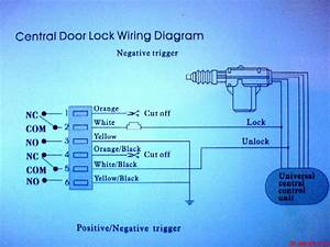Honda Civic Central Locking Wiring Diagram