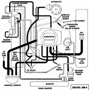 Doc  Diagram 1982 Ford F 250 Fuse Box Diagram Ebook