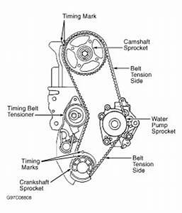 1997 Mitsubishi Mirage Water Pump Replacement  Engine