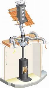 Poele A Bois Avec Soufflerie : poujoulat syst mes de distribution d air chaud fpa ~ Edinachiropracticcenter.com Idées de Décoration