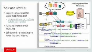 Getting Started With Mysql Full Text Search