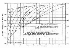 Nokia 1110 Diagram Download