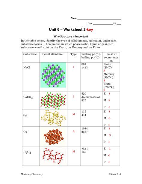 usable chemistry unit 7 worksheet 4 goodsnyc