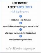 How To Write A Cover Letter How To Write A Cover COVER LETTER Letters Maps Pics Photos How To Write Cover Letter For A Job Writing Effective Cover Letters