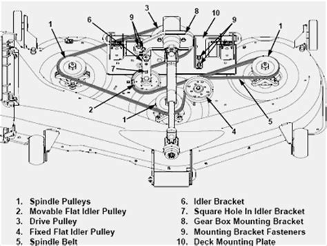 Cars Technology Cub Cadet Ltx Parts