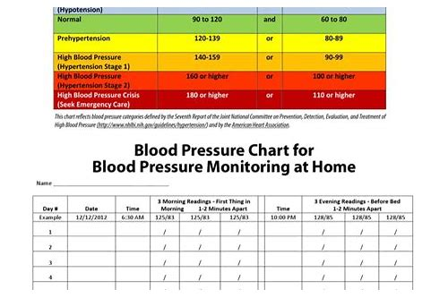 blood pressure chart download software