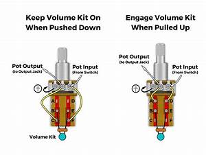 Engage Treble Bleed Kit With A Push Pull Pot
