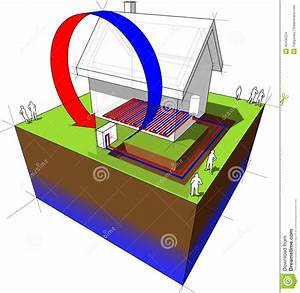 Heat Pump  Underfloor Heating Diagram Stock Vector