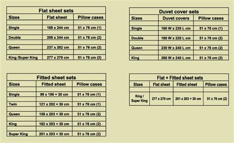 5962 king flat sheet dimensions bed linen awesome 2017 size sheets dimensions king