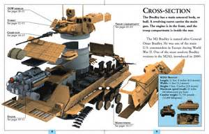 similiar inside abrams tank cutaway keywords as well emergency light wiring diagram on hmmwv cutaway diagram