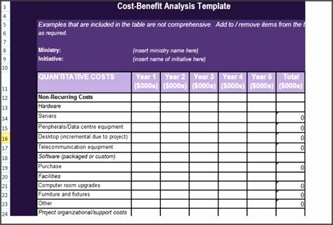 simple cost benefit analysis template excel