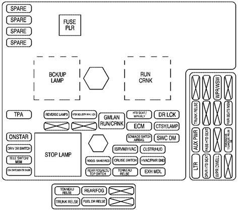 Chevrolet Corvette Fuse Box Diagram Carknowledge
